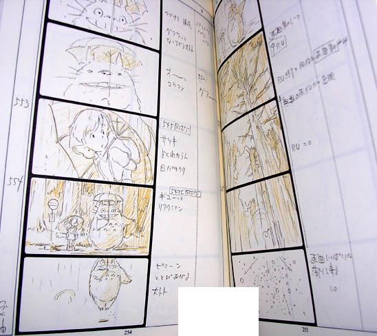 Anime dan Proses Pembuatannya Totorosb