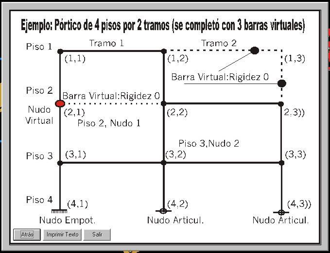 Software  - Método de Cross para estructuras aporticadas  (Ing Civil) Cross2