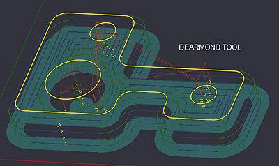[Discussion] La CNC en question Cbvectorsm