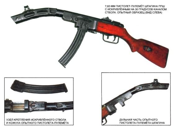 Ejército y armas de la URSS durante la 2º Guerra mundial. PPSh-Curved1