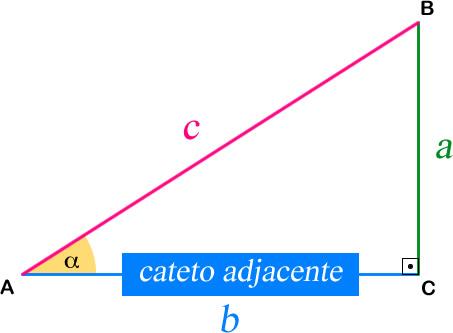 O triângulo ABC  Triangulo-retangulo-cosseno-1