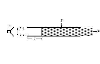 tubos sonoros - Página 2 2391