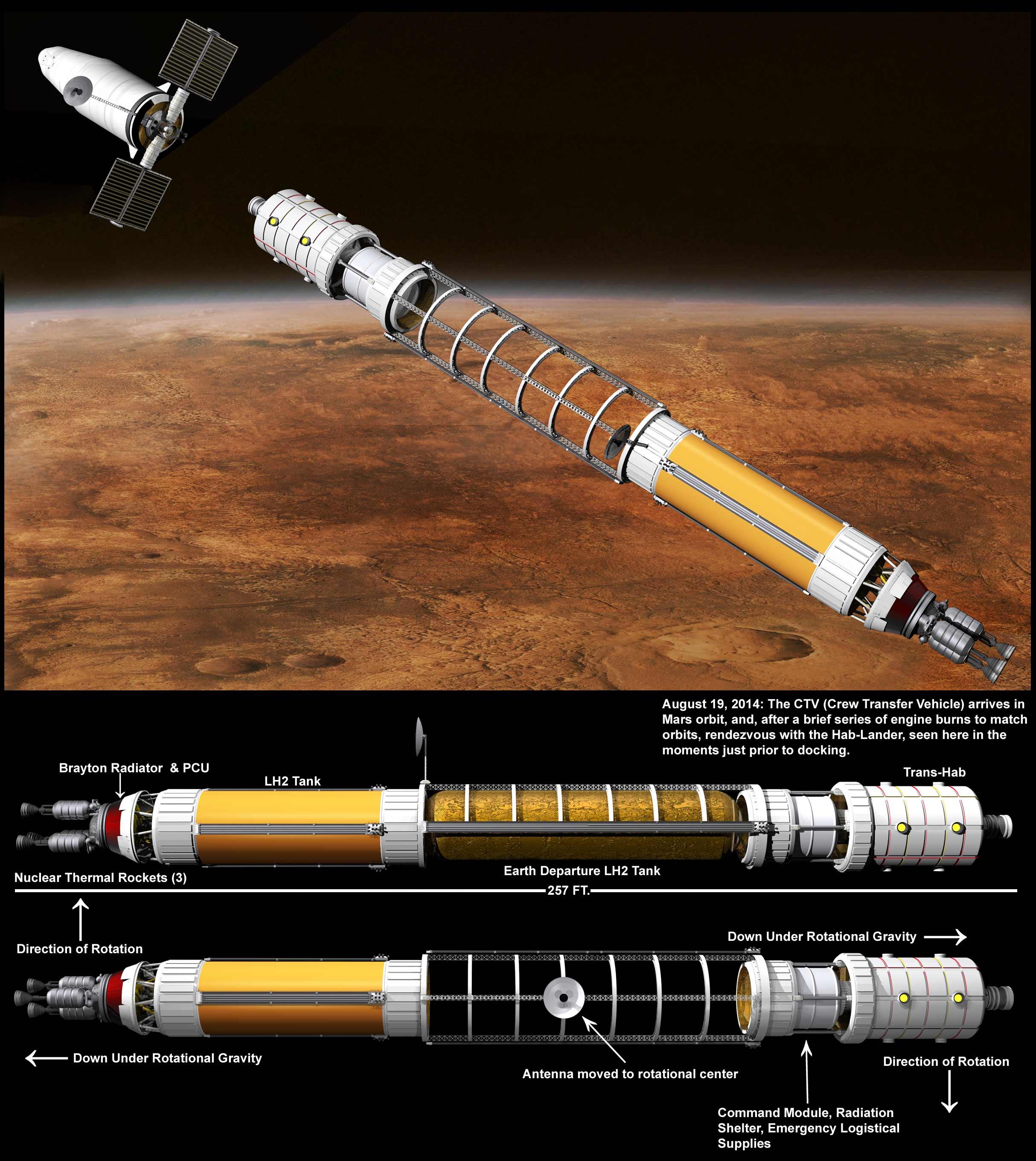 Concepts futuristes Mars-DRM3-CTV-Diagram