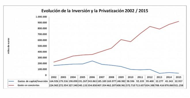 Privatización de la Sanidad: Concentración de capital, penetración fóranea, mutuas para tumbar la Seguridad Pública. - Página 3 58985ecabd71c