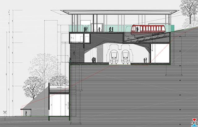 """Création nouvelle gare ferroviaire """"Pont Rouge"""" et création d'un funiculaire  Gare-pont-rouge7"""