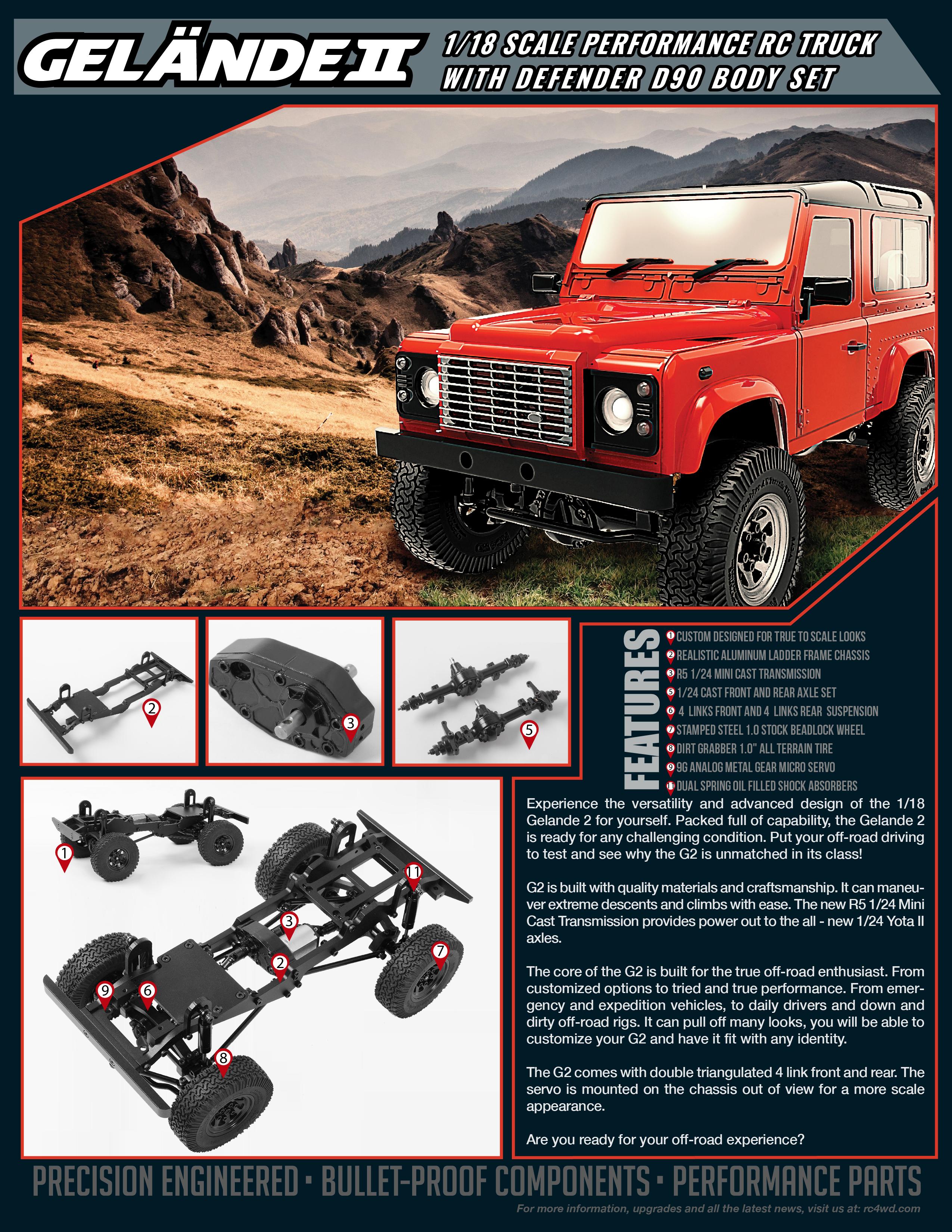 RC4WD Gelande Defender 90 1/18! Z-RTR0026-1