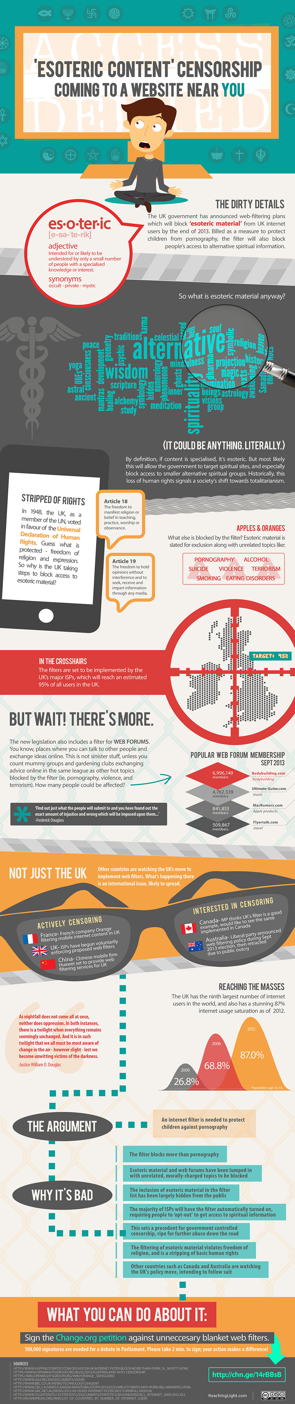 """UK Filter to Block """"Esoteric Content"""" — Worldwide Implications UK_Esoteric_Filter_Infographic2"""