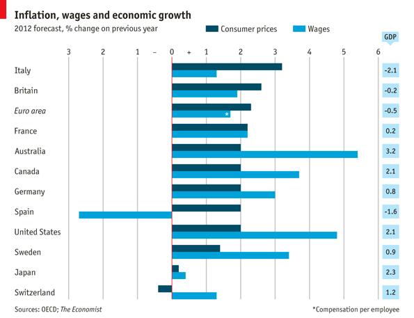 España, paraíso capitalista. Las condiciones de la lucha de clases y ... Grafico_1