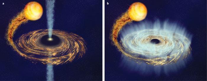 CONVERSANDO CON EL ESCRIBA Dibujo20090326twoaccretionstatesinmicroquasar