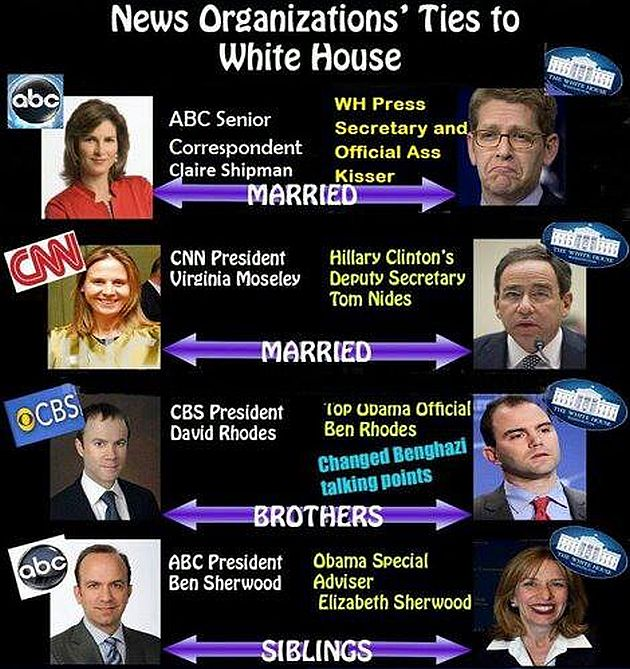 Alleged Russian Soldiers-Οperatives In Ukraine - Page 3 News-organizations-ties-to-white-house
