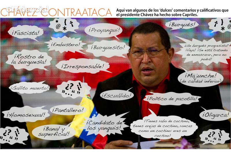 discusión pre-electoral en Venezuela (solo aqui se admiten estos temas) - Página 19 Chvez