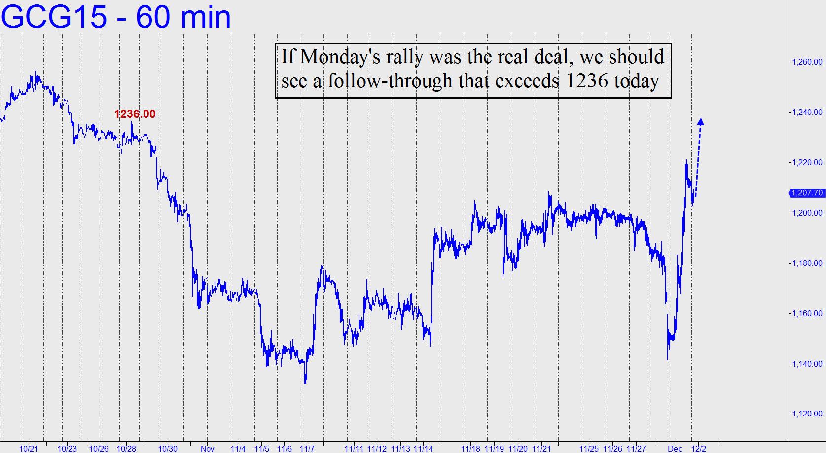 prix de l'or, de l'argent et des minières / suivi quotidien en clôture - Page 15 If-golds-rally-is-the-real-deal