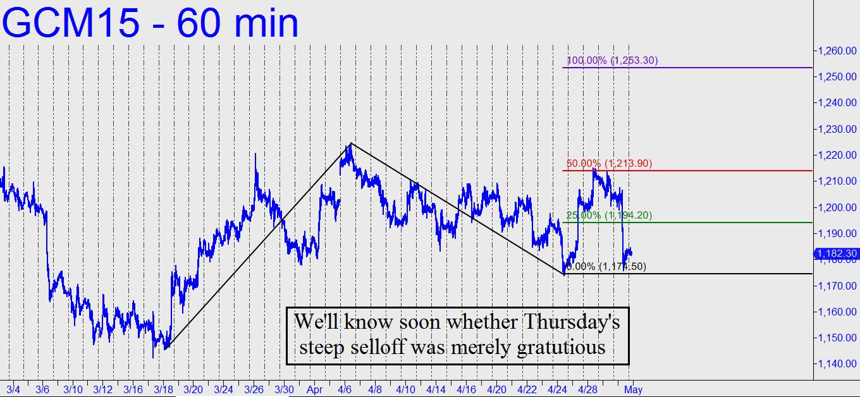 prix de l'or, de l'argent et des minières / suivi 2015 et ultérieurement - Page 3 Well-know-soon