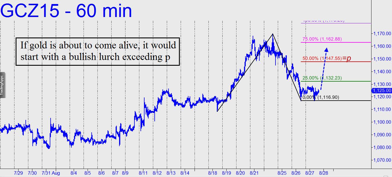 prix de l'or, de l'argent et des minières / suivi 2015 et ultérieurement - Page 4 If-gold-is-about-to-come-alive3
