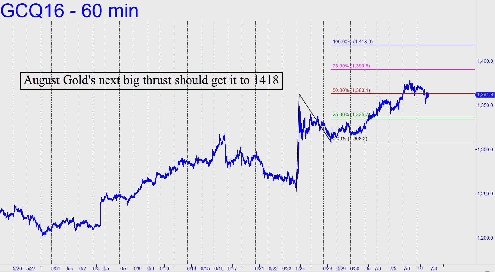 prix de l'or, de l'argent et des minières / suivi 2015 et ultérieurement - Page 6 Golds-next-big-thrust