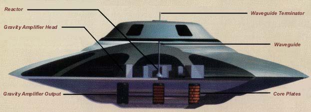 Cum functioneaza navele extraterestre (OZN-urile)? - Pagina 2 Ufo_2