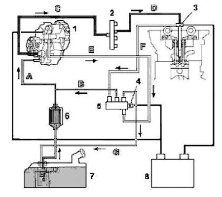 MOTORE - Gasolio gelato 2.2 Di-D ? - Pagina 22 Figura-1
