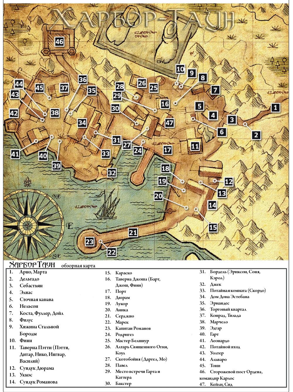 Рисен карты Harbor-Town