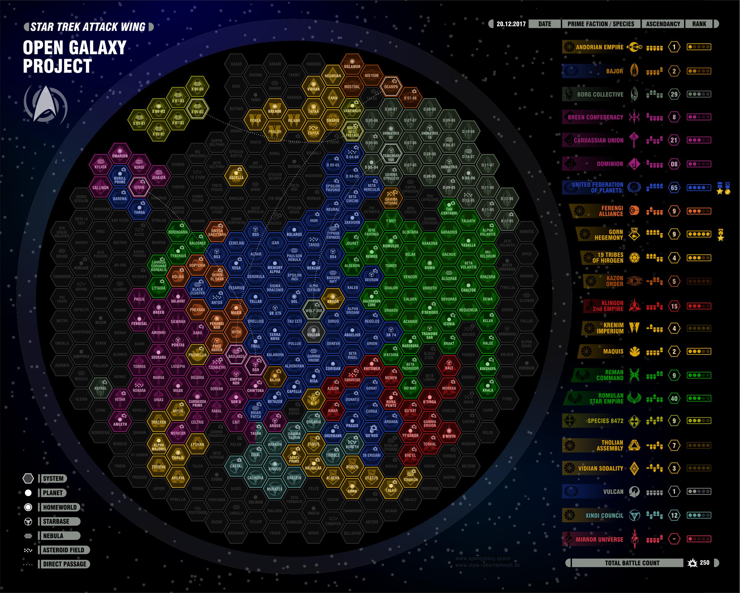 Open Galaxy Projekt STAW_OpenGalaxyMap