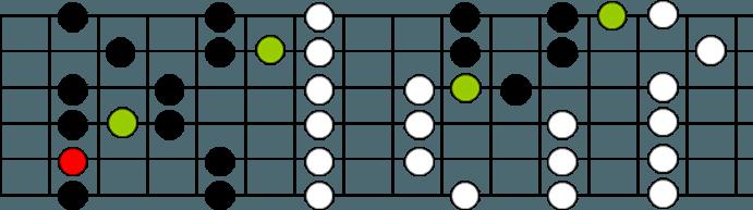 Cursos de guitarra. El insondable enigma de las escalas. - Página 7 Image028