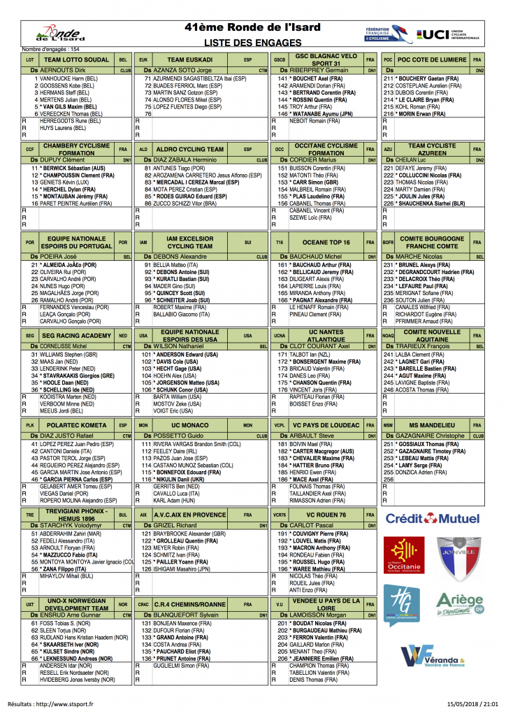 Courses U23 Ronde-de-lIsard-Engag%C3%A9s-724x1024