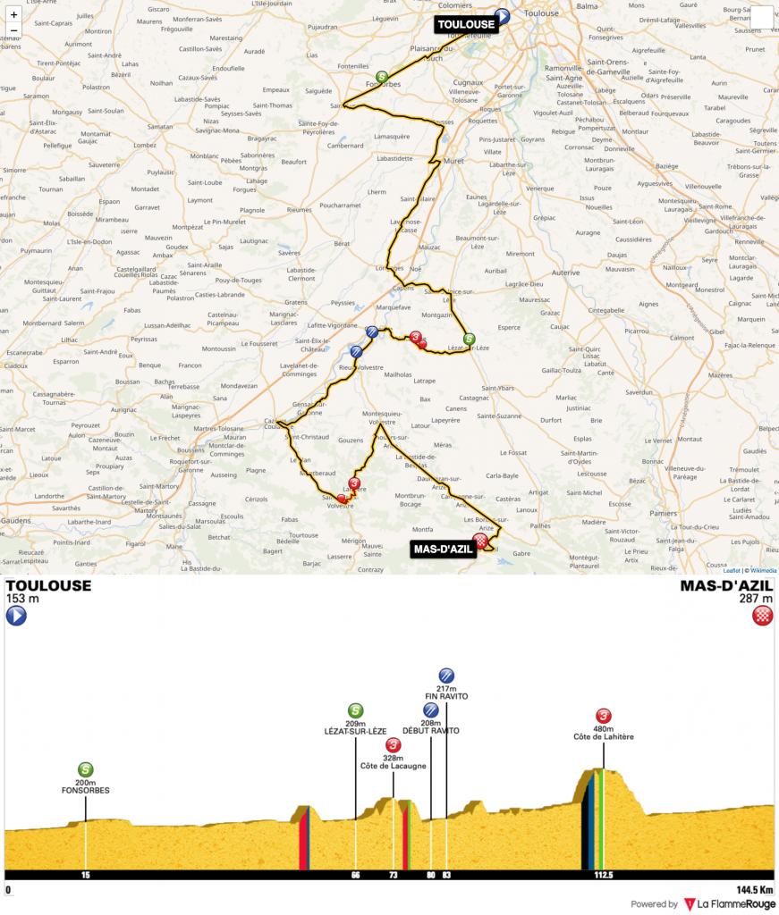 Courses U23 - Page 5 Ronde_isard_2019_etape_1_parcours_profil-871x1024