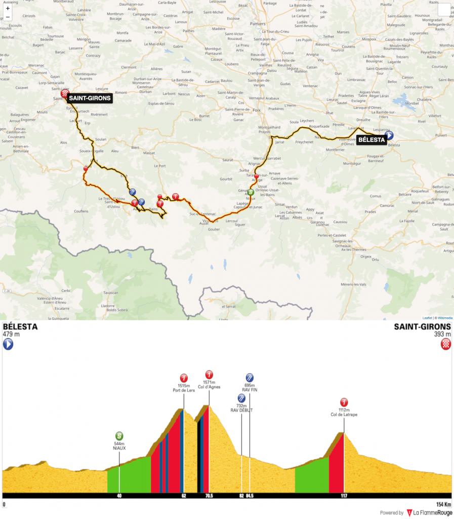 Courses U23 - Page 5 Ronde_isard_2019_etape_4b_parcours_profil-897x1024