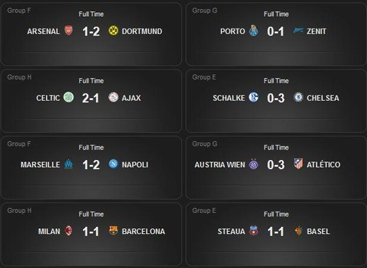 Odlican sajt za pregled golova iz evropskih liga UCL