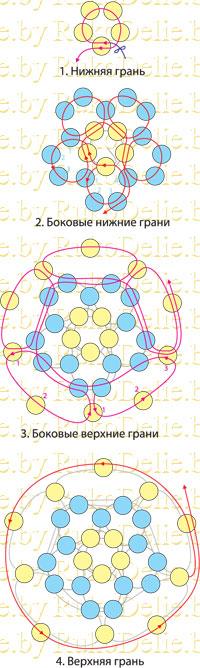 Техника плетения - бисерного шарика R1511131