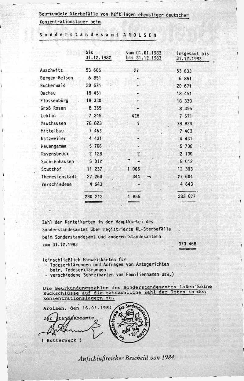 """Холокост"" - Жертва Всесожжения. 6-mln-total-deaths-2"