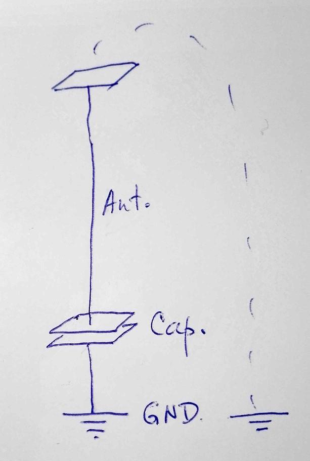 ЧАСТОТЫ - Воздействие Antenna-1