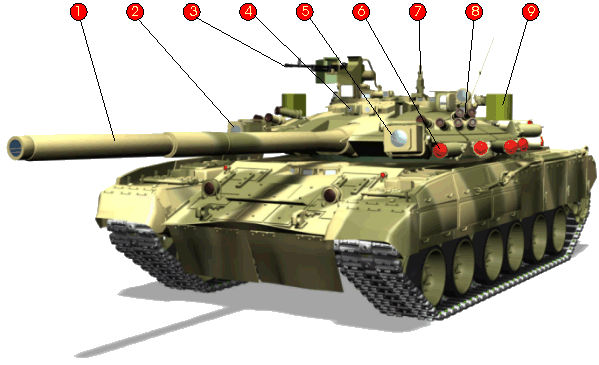 Active protection systems APS T-80u001