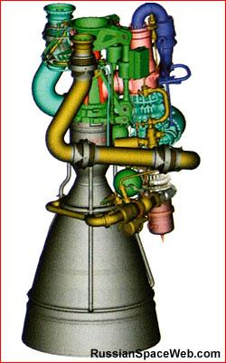 Le lanceur Soyouz-2.1v Nk33_ren_2009_1