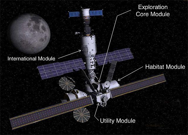 Sondage sur la prolongation de vie de l'ISS après 2020. - Page 2 Lagrange_boeing_1