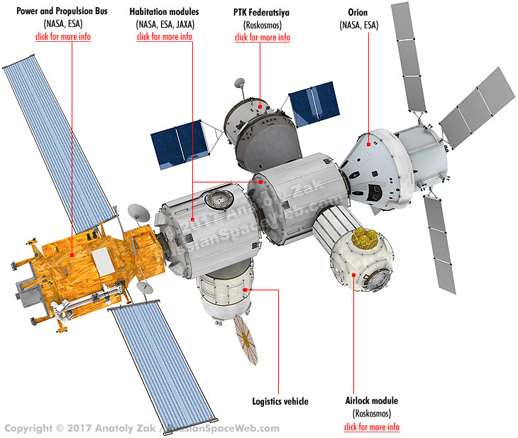Lockheed Martin et son DSG (Deep Space Gateway)    - Page 2 Imp_info_1