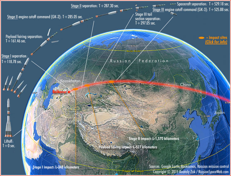 Lancement Soyouz-U / Progress M-28M - 3 juillet 2015 Orbit_insertion_1