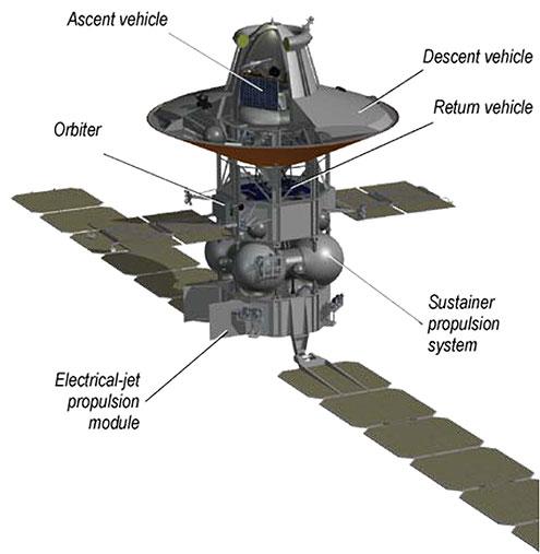 Roscosmos Planetary Exploration Missions - Page 2 Msr_rf_2010_1