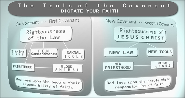 The United States of the Solar System, A.D. 2133 (Book Eight) Covenant-theology-old-covenant-new-covenant-compared