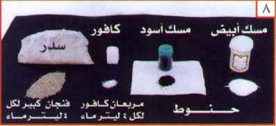 غسل الميت وتكفينه والصلاة عليه 8