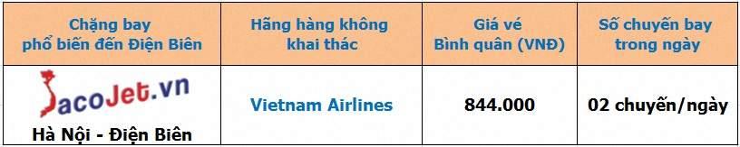 Đặt vé máy bay đi Điện Biên Phủ giá rẻ tại Tp.HCM Gia%20ve%20may%20bay%20di%20Dien%20Bien