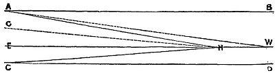 Mesaje omise/nepostate de electron pe stiintaazi.ro/forum Fig75