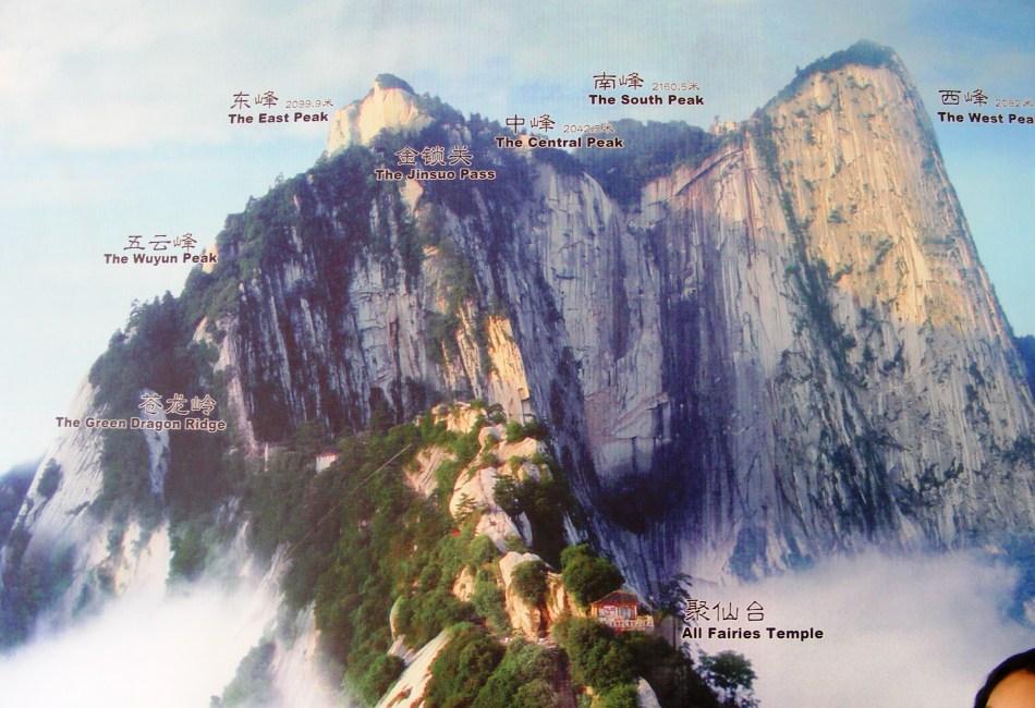 Zanimljivi putevi, staze, ceste Qinling_Hua-shan_01