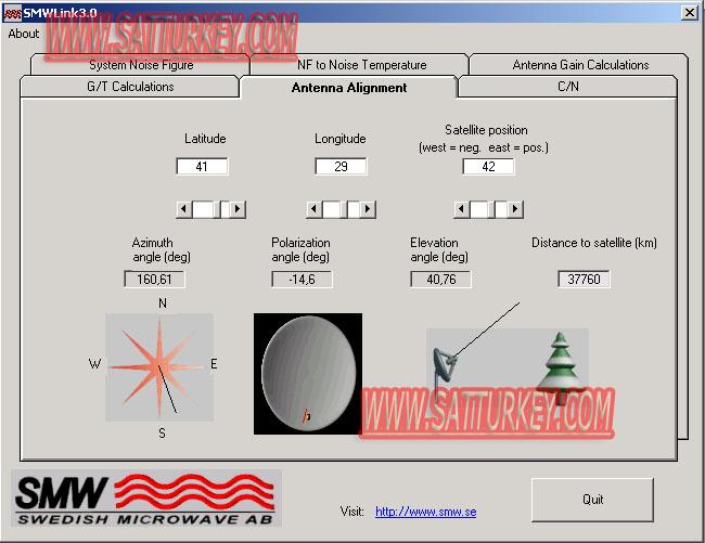 LNB nin Doğru Ayarlanması Polar1SON