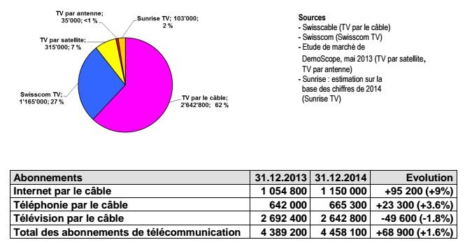 Nouvelles offres BLI BLA BLO de netplus - Page 2 Repart_tv_2014
