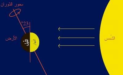 معلومات جديده ومفيده في علم الفلك Pic5