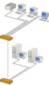 تعرف الى الشبكة Asante-switches