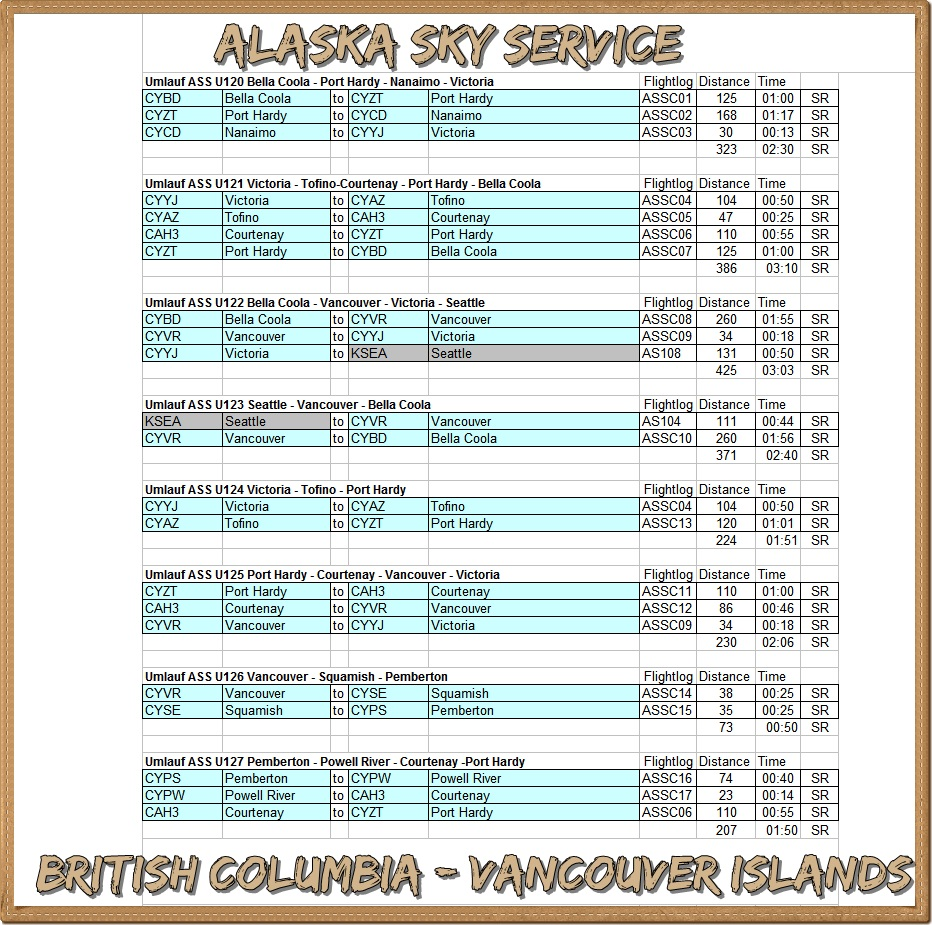 neue Zweigniederlassung in Port Hardy (British Columbia) ASS_BCVI
