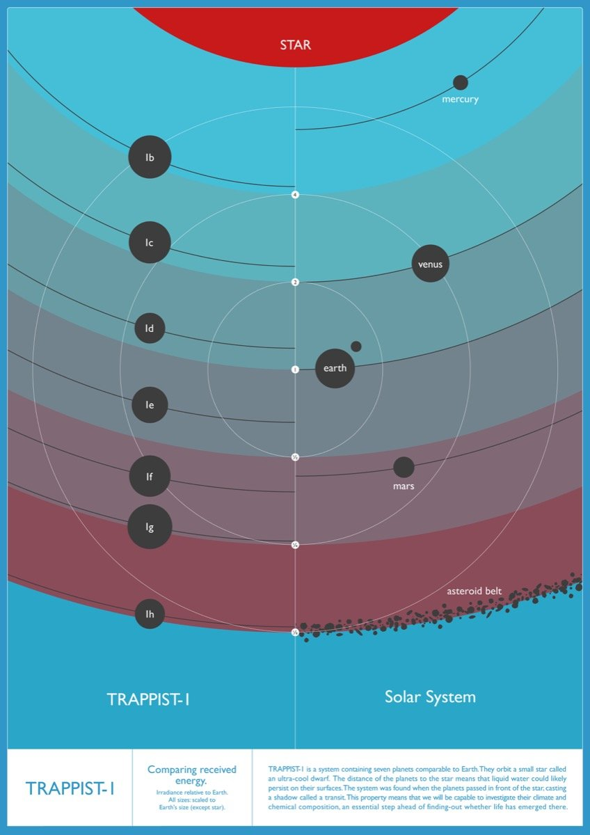 Truth about Trappist-1 2_b-01