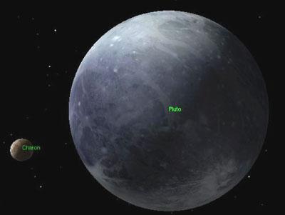Texture Pianeti e Lune Alta Risoluzione. Pluto_charon