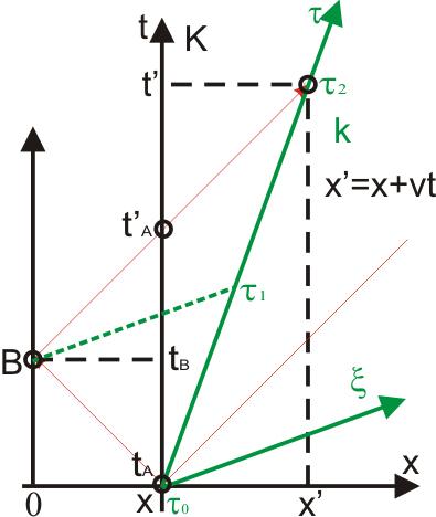 Математические игры ST-1